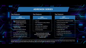 Adrenox Series